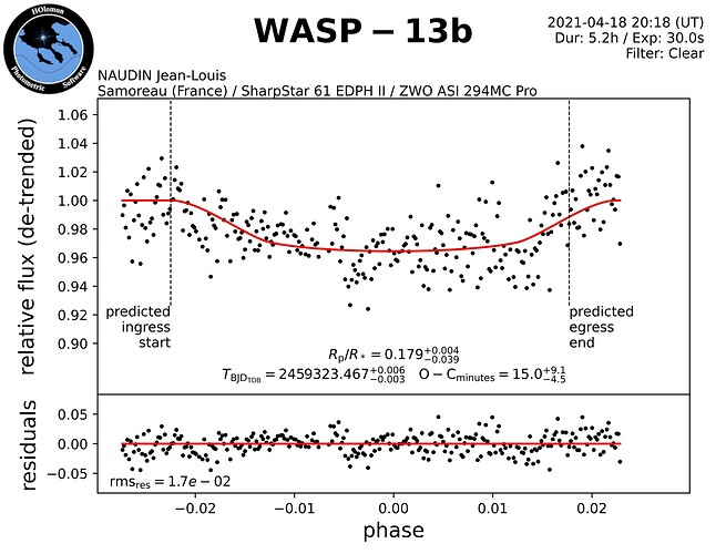 WASP-13b_fitted